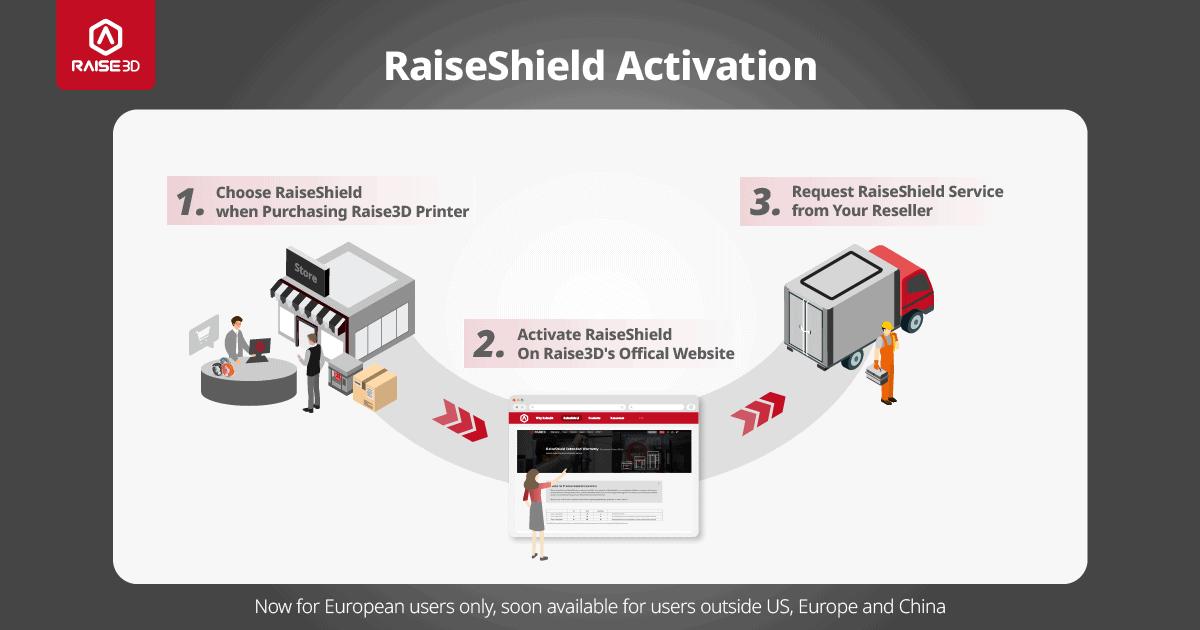 RaiseShield – estensione di garanzia di Raise 3D